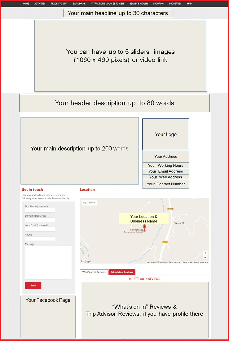 Sales Page Layout when Advertise in Dumfries